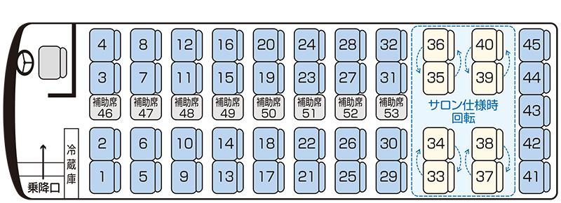 大型観光バス座席配置図