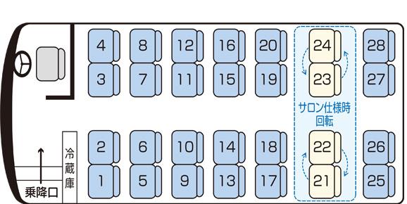中型バス座席配置図